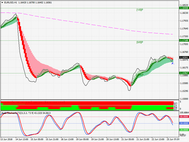 Forex Rads Reverse Trading System