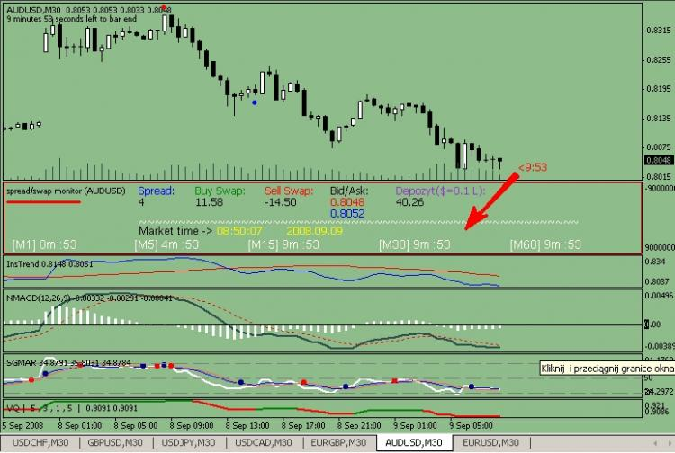 Monitor rynku v2 - indicator for MetaTrader 4