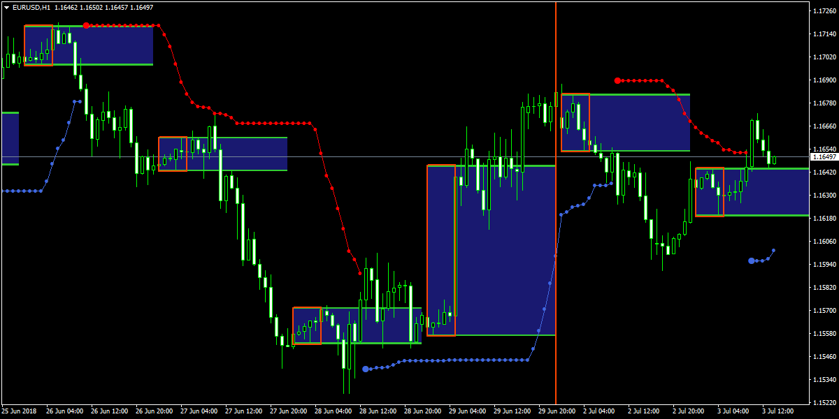Forex Panca Eagle Trading System