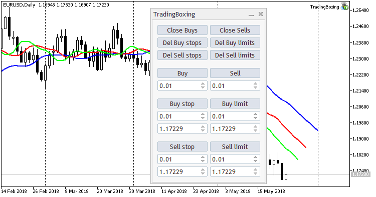 TradingBoxing - expert for MetaTrader 5