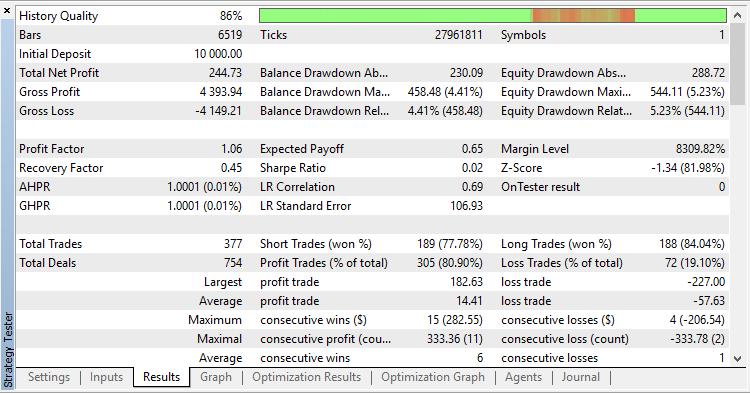 Percentage_Crossover_Channel_EA - expert for MetaTrader 5