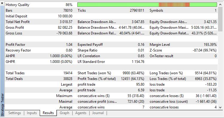 Expert Advisor based on Price_Extreme_Indicator - expert for MetaTrader 5