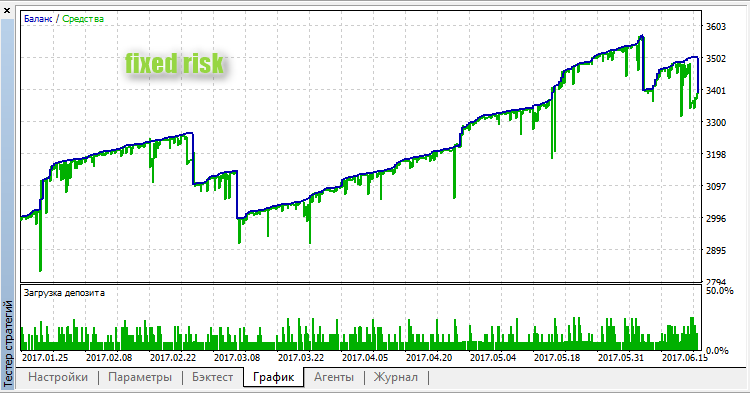 Get_Rich_or_Die_Trying_GBP - expert for MetaTrader 5