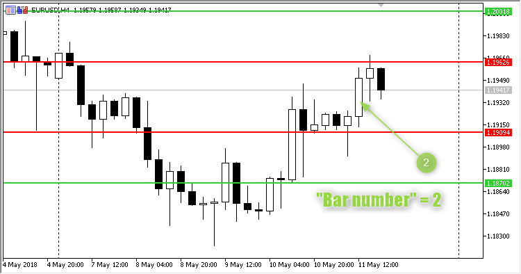 Four horizontal lines - indicator for MetaTrader 5