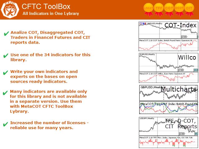 MetaCOT 2 CFTC ToolBox