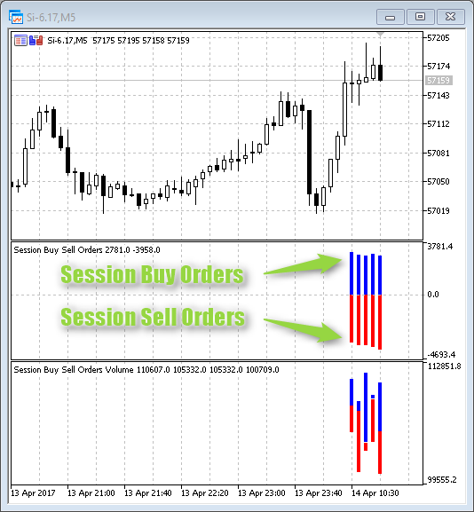 Session Buy Sell Orders