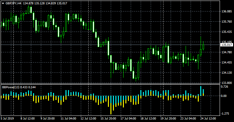 gbpjpy-h4-fxopen-investments-inc.png