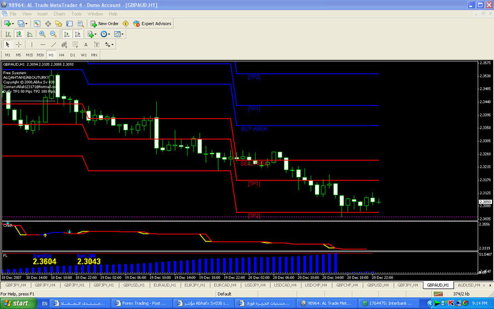 Free Scalping Trading System