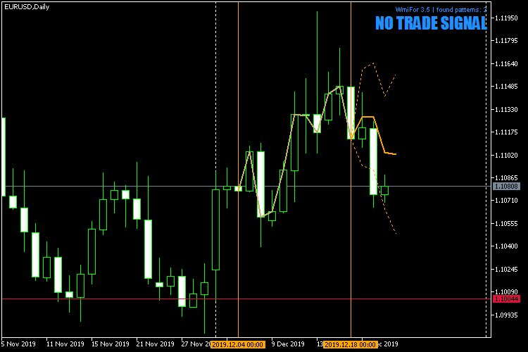 WmiFor 3.5 with DTW engine for MetaTrader 5