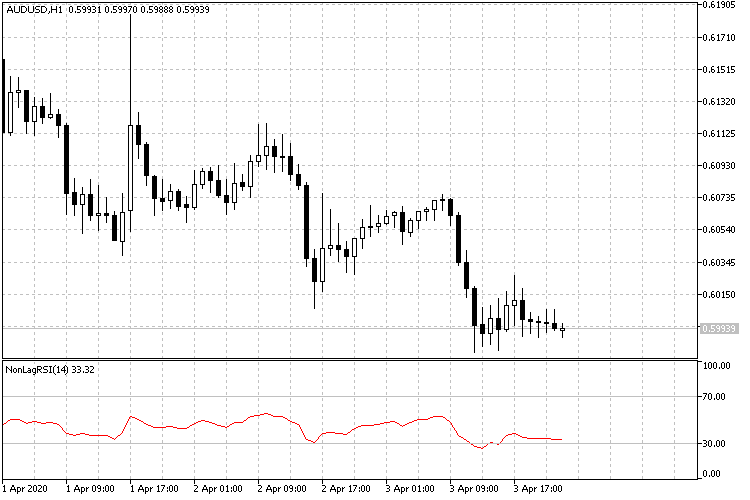 audusd-h1-metaquotes-software-corp.png