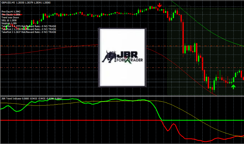 JBR INDICATOR for free download forexcracked.com