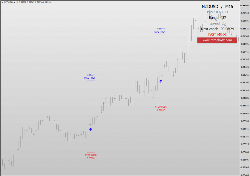 PATTERN FINDER pro for free download forexcracked.com