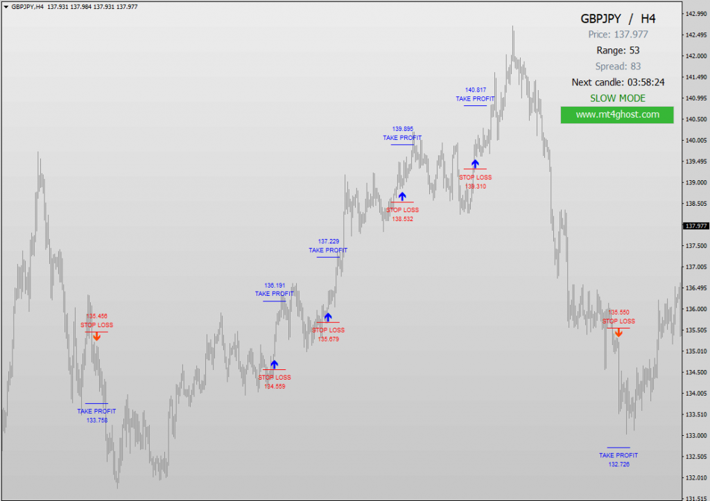 PATTERN FINDER pro free download forexcracked.com