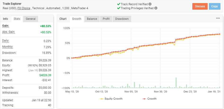 trade explorer EA 1 growth for free download forexcracked.com
