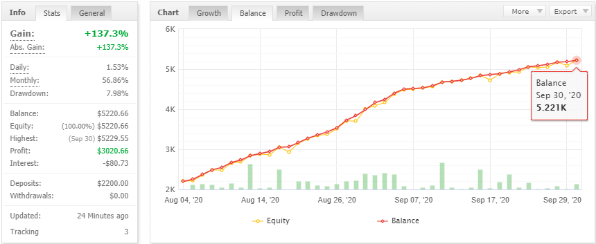 ForexFiv EA for Free Download ForexCracked.com