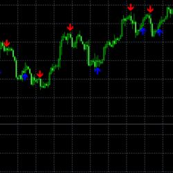 Broker Buster FX Indicator Unlimited