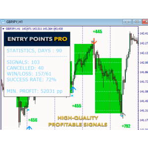 entry-points-pro