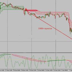 Heir Wolf TF Trading System