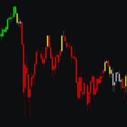 TAS indicators