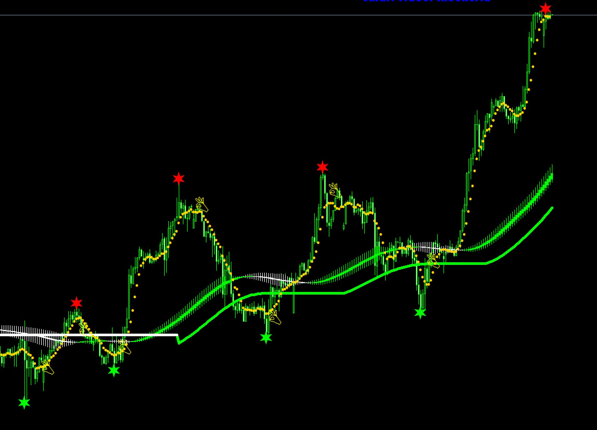 New scalping system