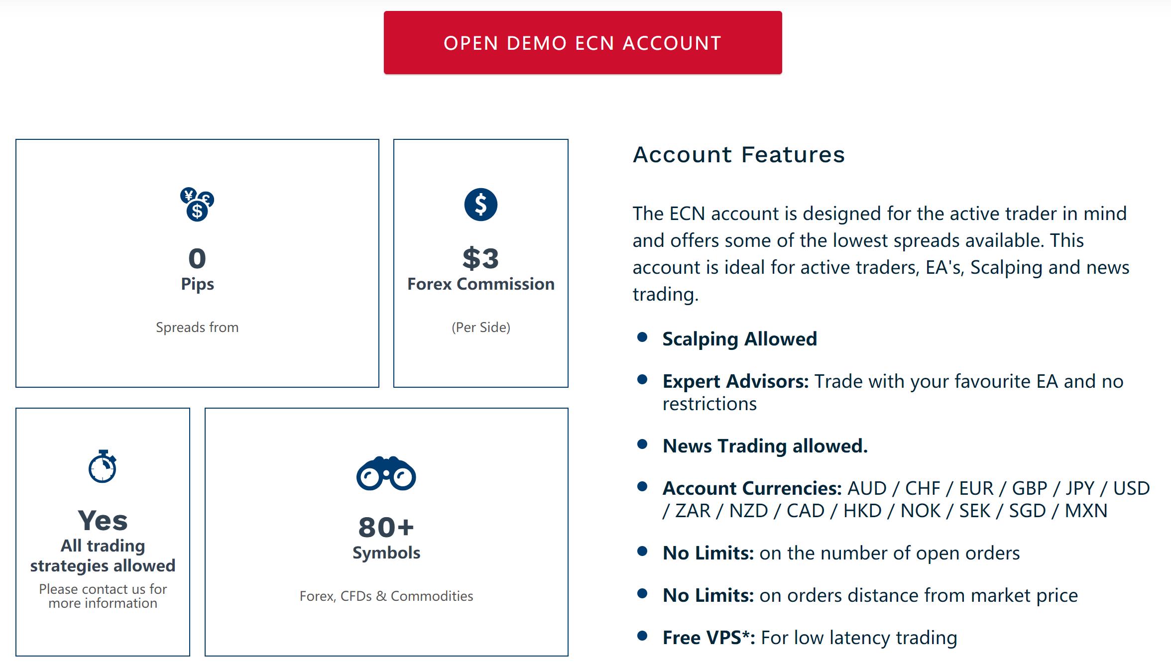 Valutrades ECN Trading Account