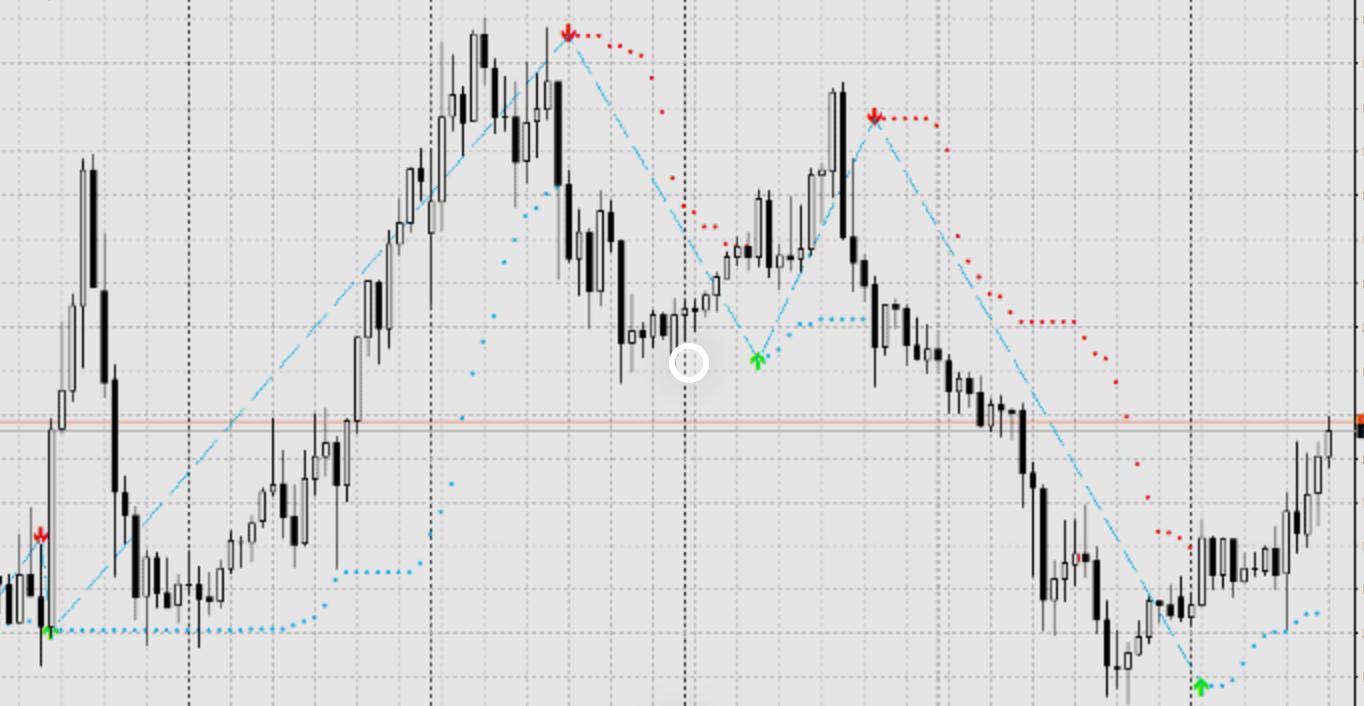 Buy Sell Magic Indicator 02