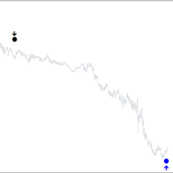 Forex Vector Strategy
