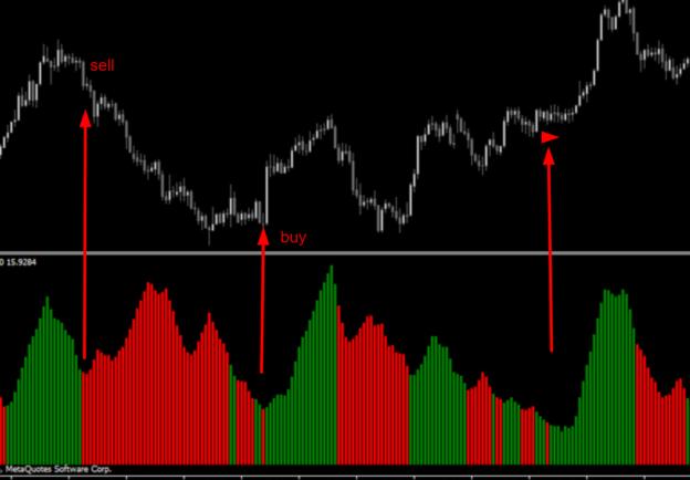 adx indicator download