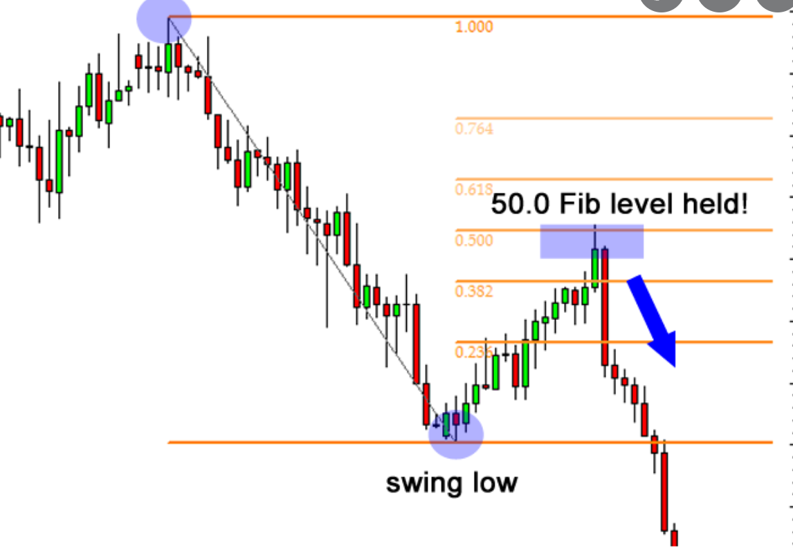 Fibonacci Retracement Indicator02