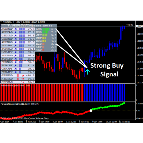 Intraday Trading System