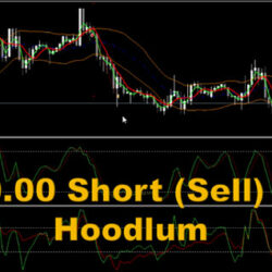 Simple foreign exchange trading strategy